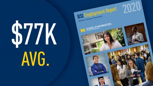 BSI employment report $77k average salary
