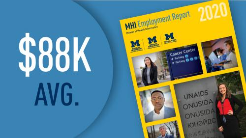 MHI employment report $88k average salary