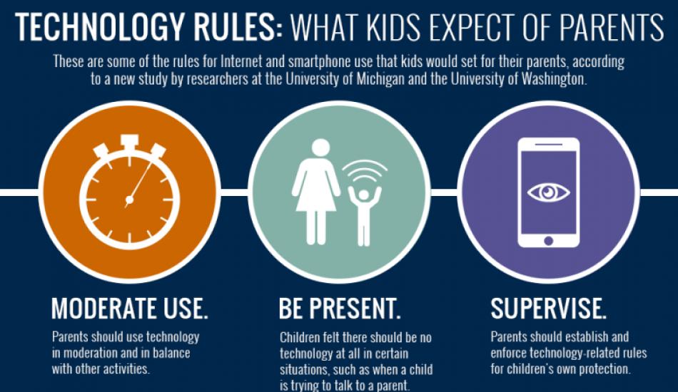 Rules for children parent 26 CFR