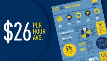 BSI internship report $26 an hour average pay